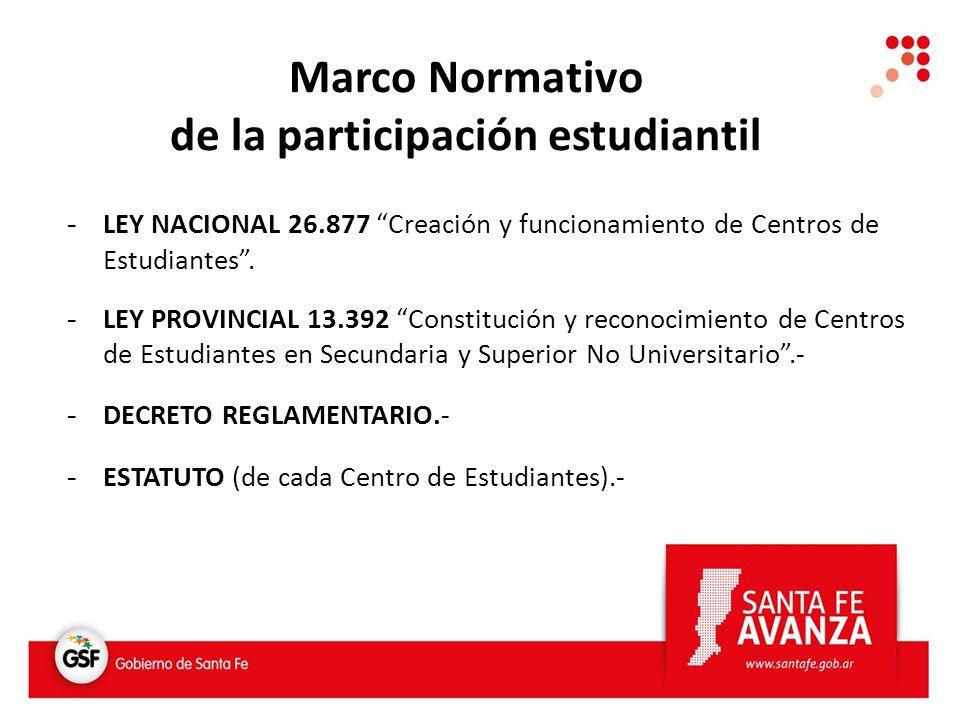 - LEY NACIONAL 26.877 Creación y funcionamiento de Centros de Estudiantes .