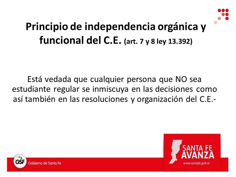 Principio de independencia orgánica y funcional del C.E.