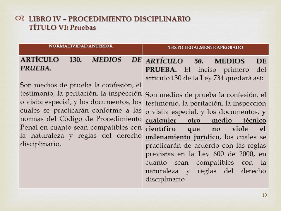   NORMATIVIDAD ANTERIOR TEXTO LEGALMENTE APROBADO ARTÍCULO 130.