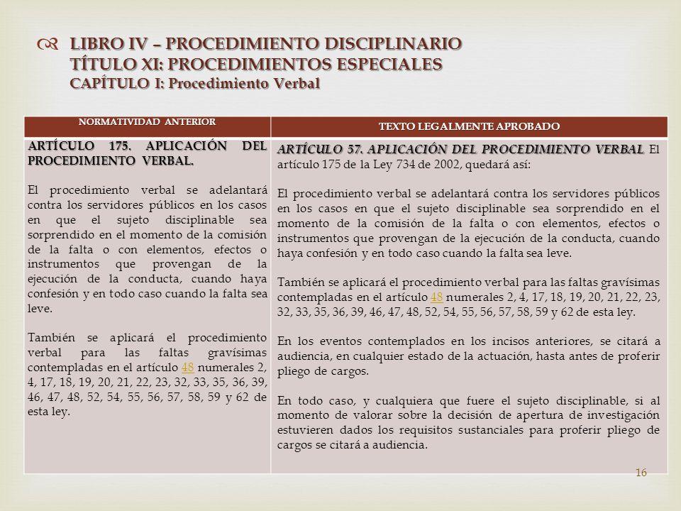   NORMATIVIDAD ANTERIOR TEXTO LEGALMENTE APROBADO ARTÍCULO 175.