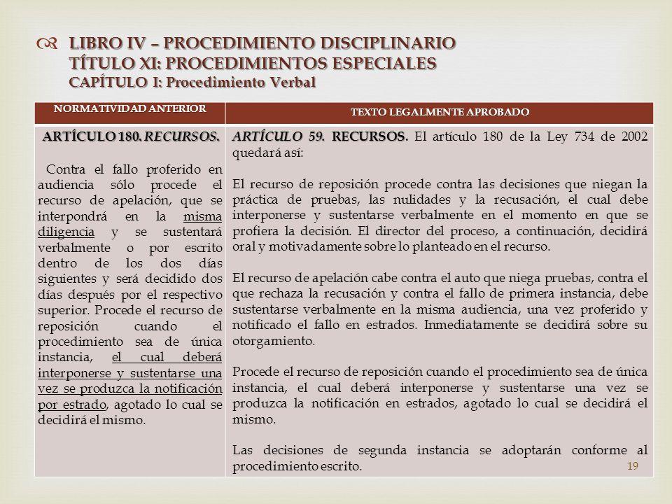   NORMATIVIDAD ANTERIOR TEXTO LEGALMENTE APROBADO ARTÍCULO 180.