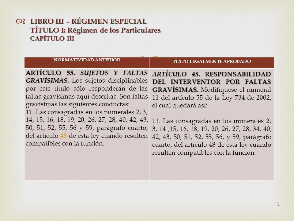   NORMATIVIDAD ANTERIOR TEXTO LEGALMENTE APROBADO ARTÍCULO 55.