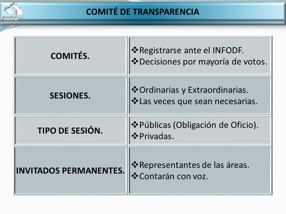 COMITÉ DE TRANSPARENCIA COMITÉS.  Registrarse ante el INFODF.