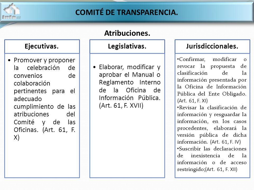 COMITÉ DE TRANSPARENCIACOMITÉ DE TRANSPARENCIA. Atribuciones.