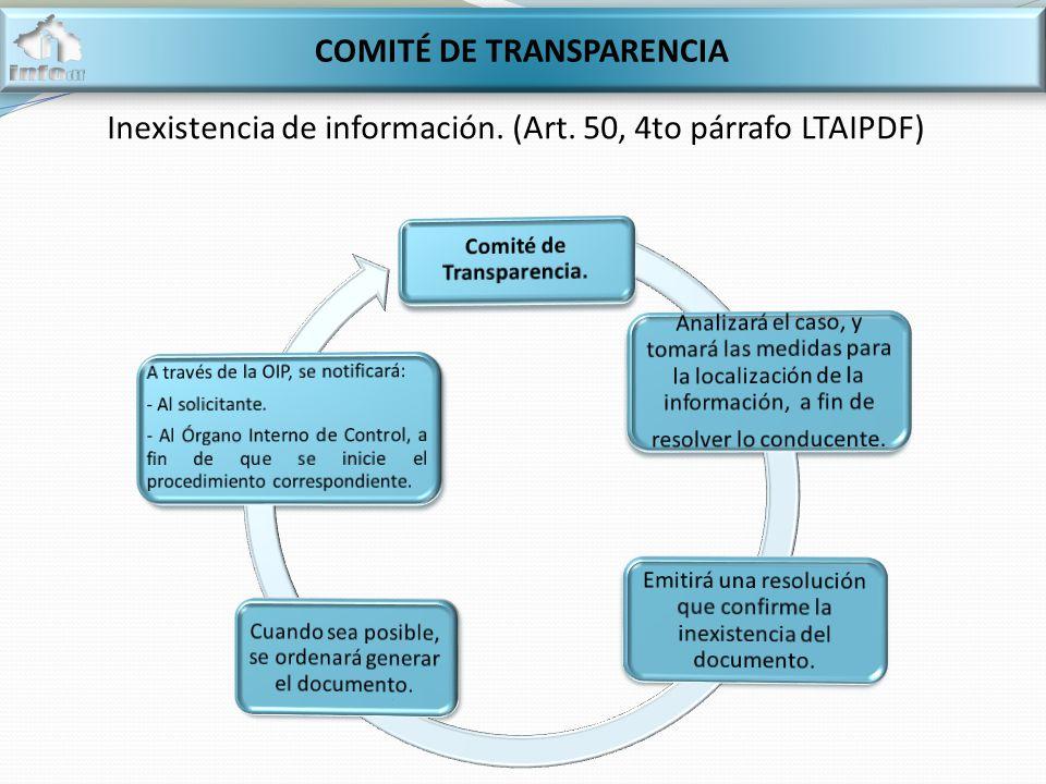 COMITÉ DE TRANSPARENCIA Inexistencia de información. (Art. 50, 4to párrafo LTAIPDF)