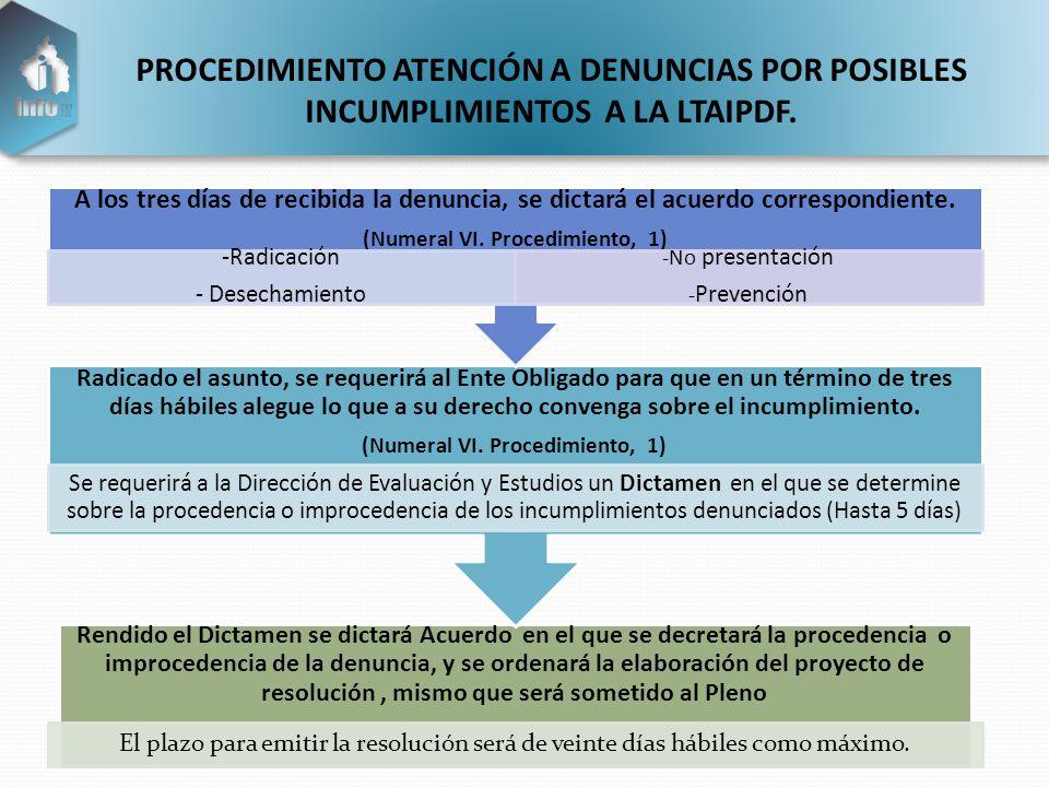 PROCEDIMIENTO ATENCIÓN A DENUNCIAS POR POSIBLES INCUMPLIMIENTOS A LA LTAIPDF.