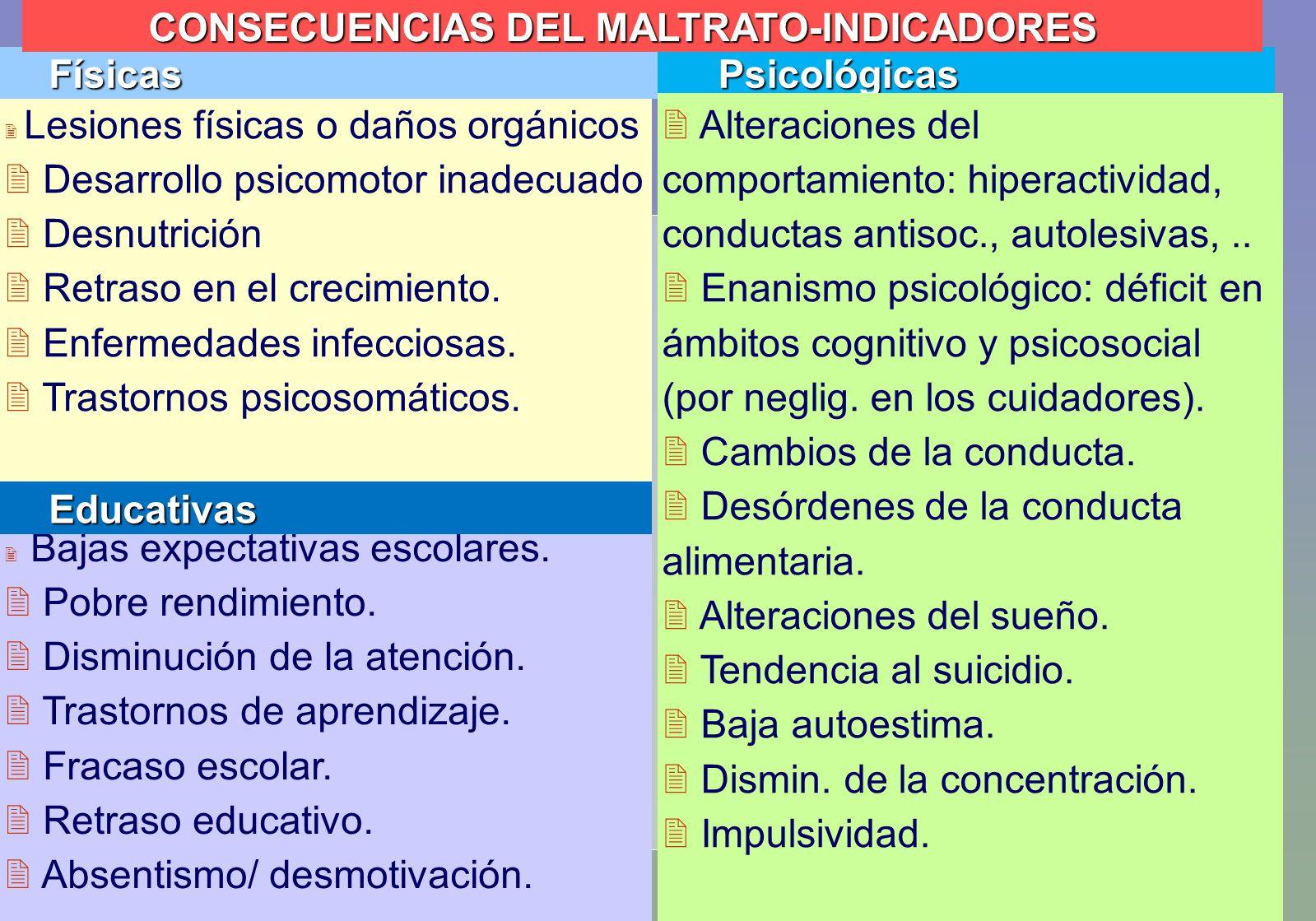 11/08/1210  Lesiones físicas o daños orgánicos  Desarrollo psicomotor inadecuado  Desnutrición  Retraso en el crecimiento.