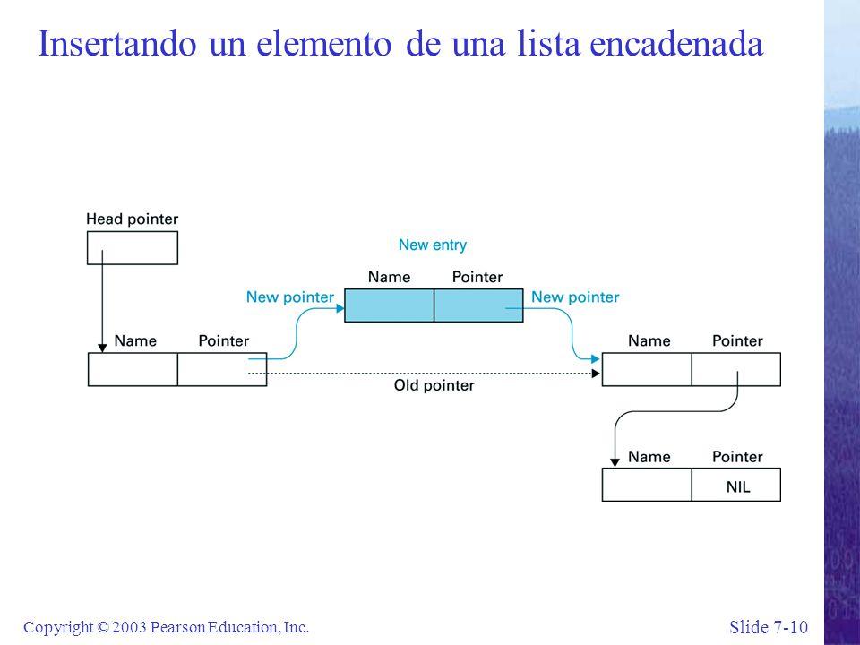Slide 7-10 Copyright © 2003 Pearson Education, Inc. Insertando un elemento de una lista encadenada