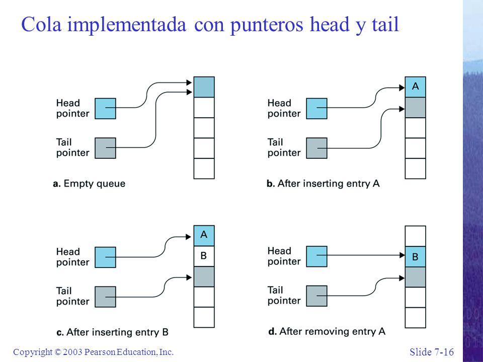 Slide 7-16 Copyright © 2003 Pearson Education, Inc. Cola implementada con punteros head y tail