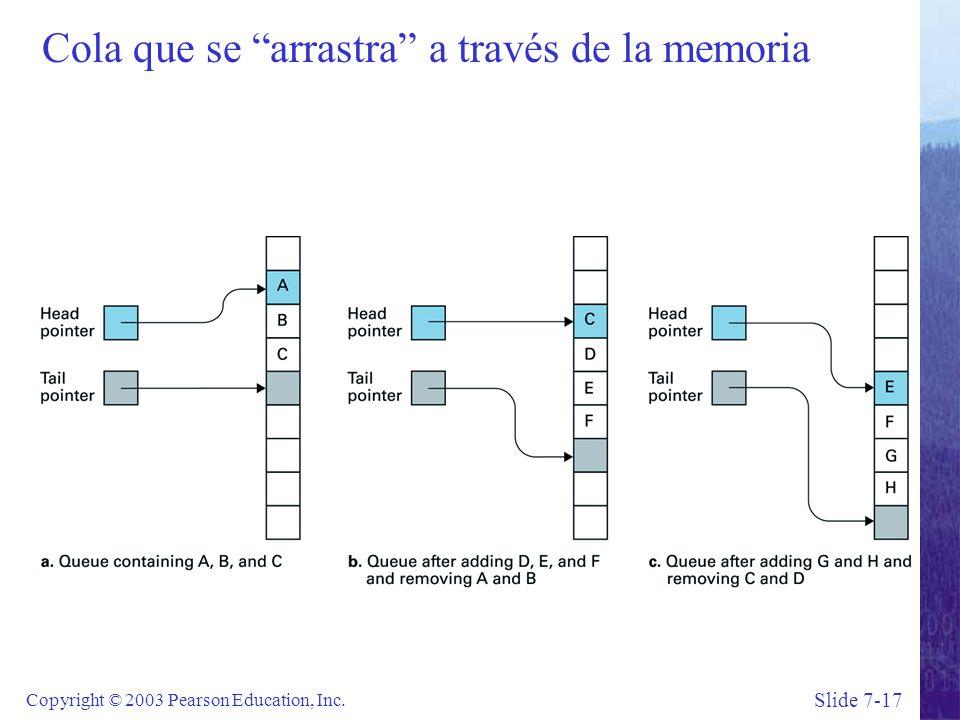 Slide 7-17 Copyright © 2003 Pearson Education, Inc. Cola que se arrastra a través de la memoria