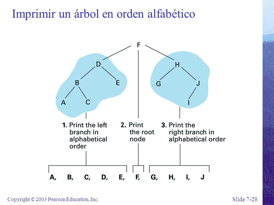 Slide 7-28 Copyright © 2003 Pearson Education, Inc. Imprimir un árbol en orden alfabético
