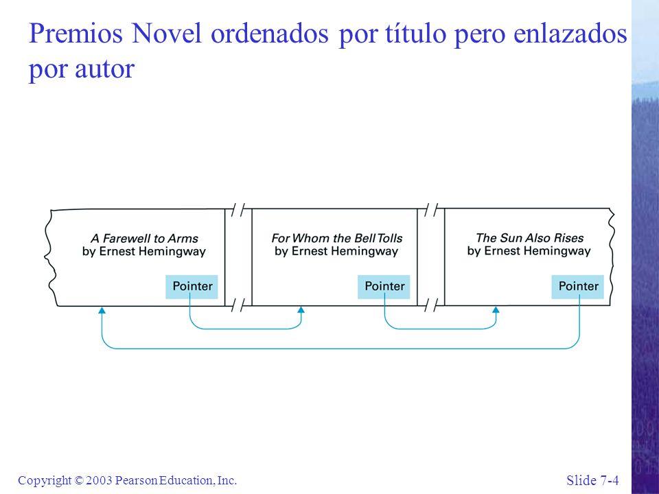 Slide 7-4 Copyright © 2003 Pearson Education, Inc.