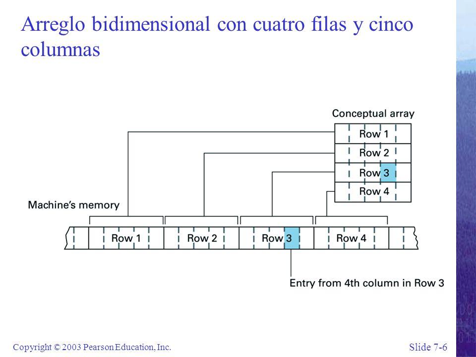 Slide 7-6 Copyright © 2003 Pearson Education, Inc.