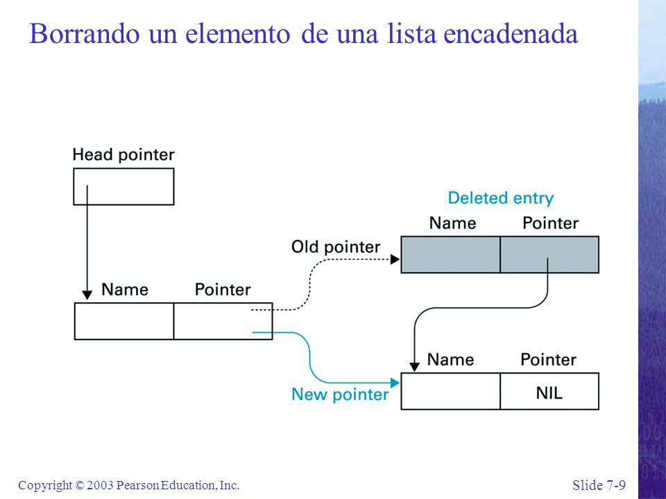 Slide 7-9 Copyright © 2003 Pearson Education, Inc. Borrando un elemento de una lista encadenada