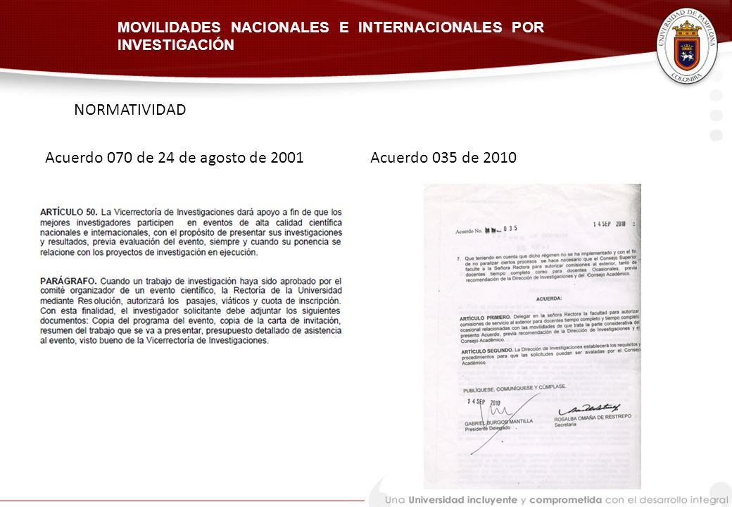 NORMATIVIDAD Acuerdo 070 de 24 de agosto de 2001Acuerdo 035 de 2010 MOVILIDADES NACIONALES E INTERNACIONALES POR INVESTIGACIÓN