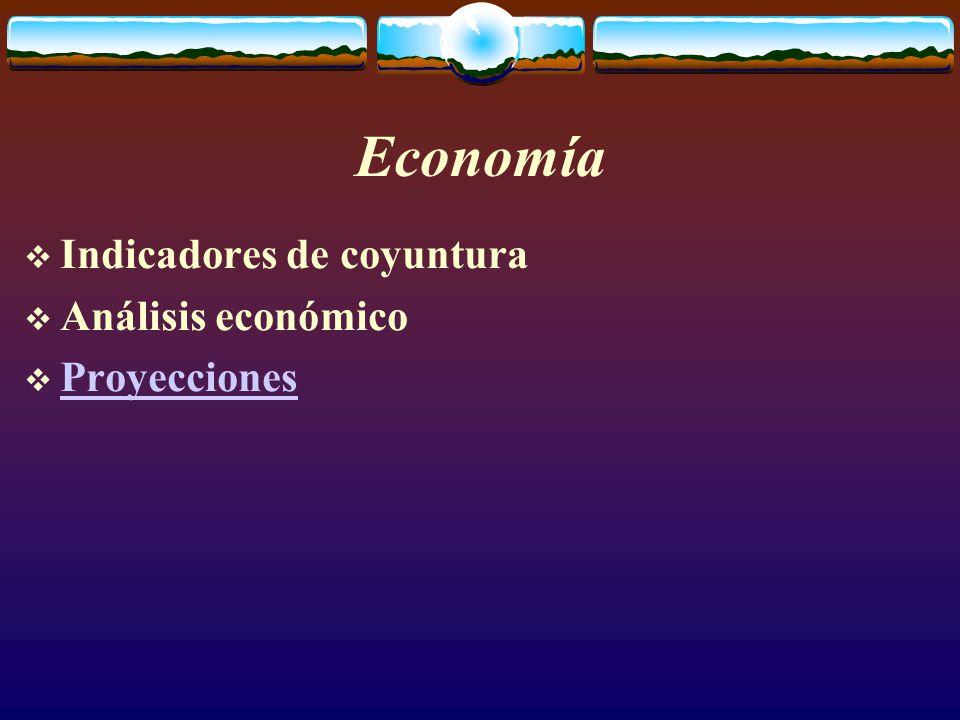 Economía  Indicadores de coyuntura  Análisis económico  Proyecciones Proyecciones