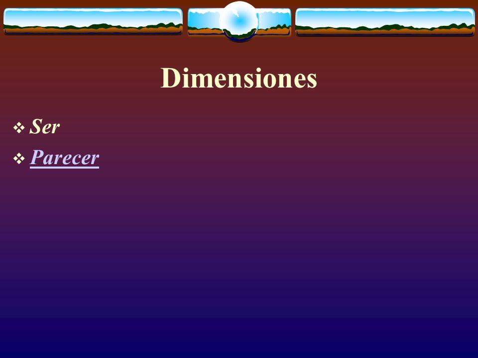 Dimensiones  Ser  Parecer Parecer