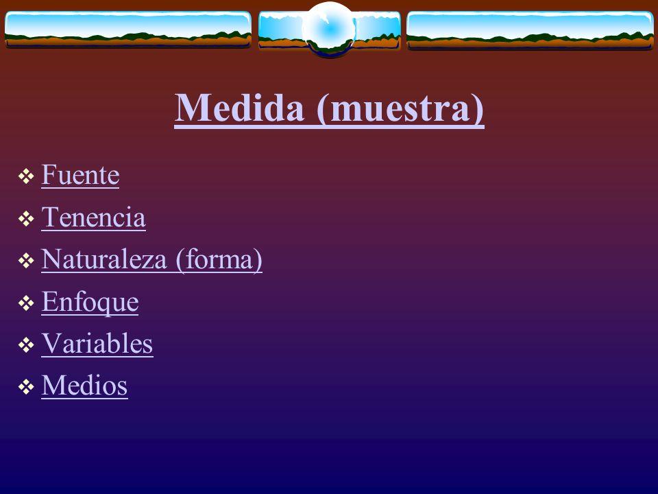 Medida (muestra)  Fuente Fuente  Tenencia Tenencia  Naturaleza (forma) Naturaleza (forma)  Enfoque Enfoque  Variables Variables  Medios Medios