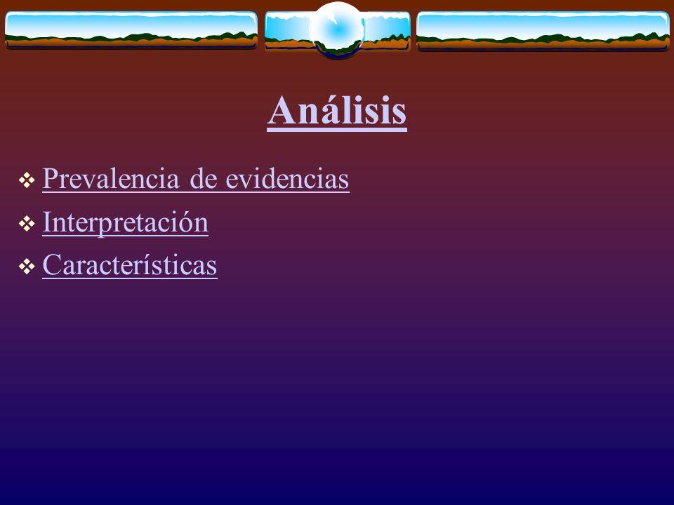 Análisis  Prevalencia de evidencias Prevalencia de evidencias  Interpretación Interpretación  Características Características