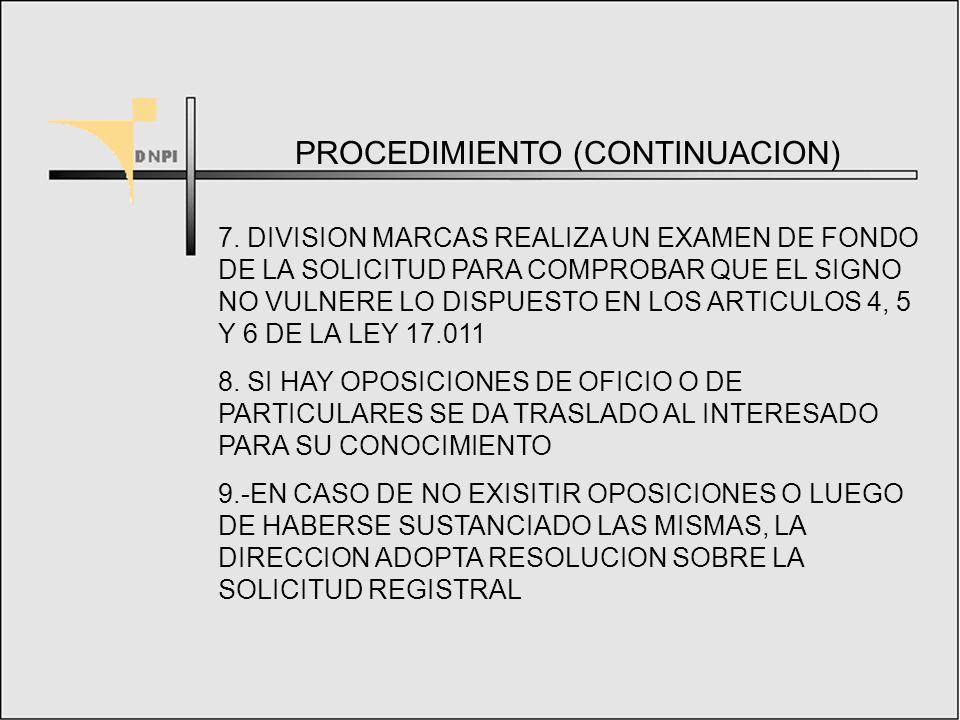 PROCEDIMIENTO (CONTINUACION) 3.