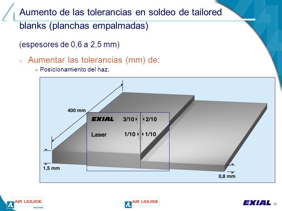 13 Aumento de las tolerancias en soldeo de tailored blanks (planchas empalmadas) n Aumentar las tolerancias (mm) de:  Posicionamiento del haz.