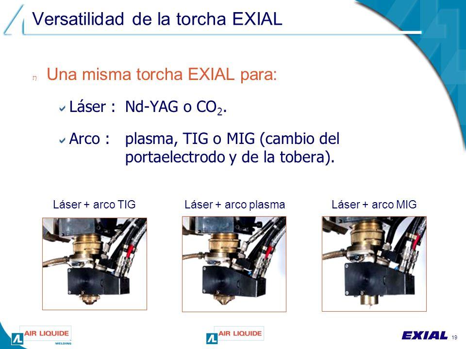 19 Versatilidad de la torcha EXIAL n Una misma torcha EXIAL para:  Láser :Nd-YAG o CO 2.