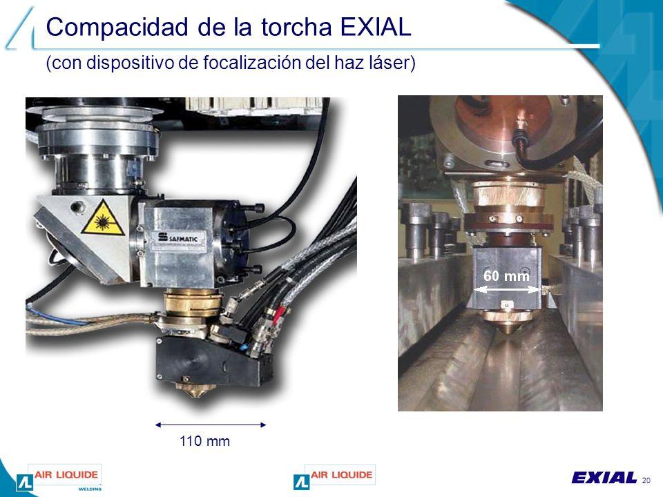 20 Compacidad de la torcha EXIAL (con dispositivo de focalización del haz láser) 110 mm