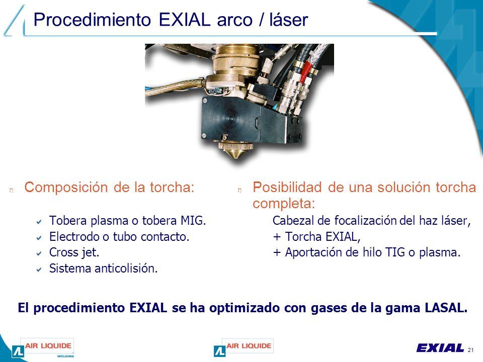 21 Procedimiento EXIAL arco / láser n Composición de la torcha:  Tobera plasma o tobera MIG.