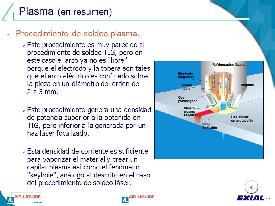 27 Plasma (en resumen) n Procedimiento de soldeo plasma.
