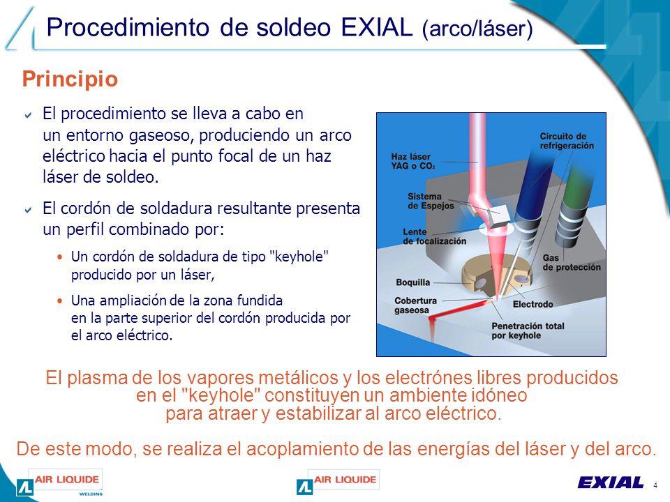 4 Procedimiento de soldeo EXIAL (arco/láser) Principio  El procedimiento se lleva a cabo en un entorno gaseoso, produciendo un arco eléctrico hacia el punto focal de un haz láser de soldeo.