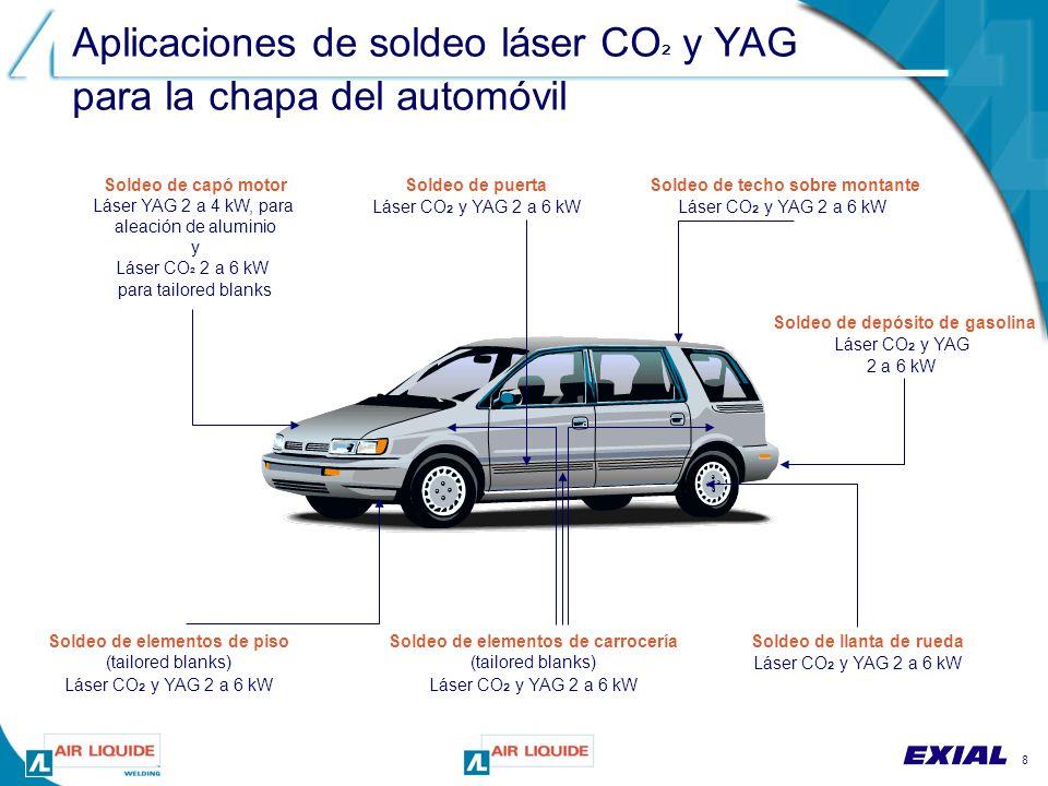 8 Aplicaciones de soldeo láser CO ² y YAG para la chapa del automóvil Soldeo de puerta Láser CO ² y YAG 2 a 6 kW Soldeo de capó motor Láser YAG 2 a 4 kW, para aleación de aluminio y Láser CO ² 2 a 6 kW para tailored blanks Soldeo de elementos de piso (tailored blanks) Láser CO ² y YAG 2 a 6 kW Soldeo de depósito de gasolina Láser CO ² y YAG 2 a 6 kW Soldeo de techo sobre montante Láser CO ² y YAG 2 a 6 kW Soldeo de llanta de rueda Láser CO ² y YAG 2 a 6 kW Soldeo de elementos de carrocería (tailored blanks) Láser CO ² y YAG 2 a 6 kW