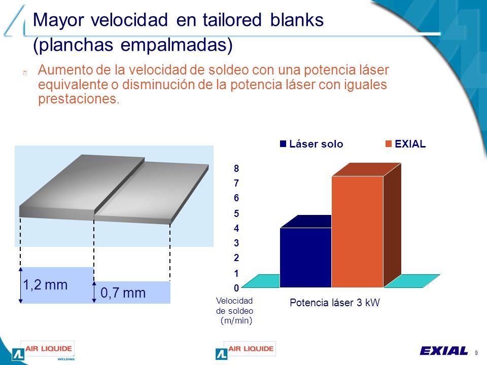 9 Mayor velocidad en tailored blanks (planchas empalmadas) n Aumento de la velocidad de soldeo con una potencia láser equivalente o disminución de la potencia láser con iguales prestaciones.