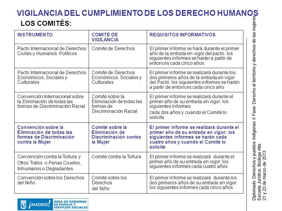 VIGILANCIA DEL CUMPLIMIENTO DE LOS DERECHO HUMANOS LOS COMITÉS: INSTRUMENTOCOMITÉ DE VIGILANCIA REQUISITOS INFORMATIVOS Pacto Internacional de Derechos Civiles y Humanos Políticos Comité de DerechosEl primer informe se hará durante el primer año de la entrada en vigor del pacto; los siguientes informes se harán a partir de entonces cada cinco años Pacto Internacional de Derechos Económicos, Sociales y Culturales Comité de Derechos Económicos, Sociales y Culturales El primer informe se realizará durante los dos primeros años de la entrada en vigor del Pacto; los siguientes informes se harán a partir de entonces cada cinco año Convención Internacional sobre la Eliminación de todas las formas de Discriminación Racial Comité sobre la Eliminación de todas las formas de Discriminación Racial El primer informe se realizará durante el primer año de su entrada en vigor; los siguientes informes cada dos años y cuando el Comité lo solicite Convención sobre la Eliminación de todas las formas de Discriminación contra la Mujer Comité sobre la Eliminación de Discriminación contra la Mujer El primer informe se realizará durante el primer año de su entrada en vigor; los siguientes informes se harán cada cuatro años y cuando el Comité lo solicite Convención contra la Tortura y Otros Tratos o Penas Crueles, Inhumanos o Degradantes Comité contra la TorturaEl primer informe se realizará durante el primer año de su entrada en vigor; los siguientes informes cada cuatro años Convención sobre los Derechos del Niño Comité sobre los Derechos del Niño El primer informe se realizará durante los dos primeros años de su entrada en vigor; los siguientes informes cada cinco años