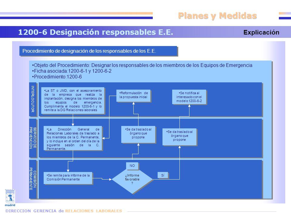 Planes y Medidas 1200-6 Designación responsables E.E.
