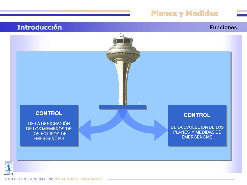 Planes y Medidas Introducción DIRECCION GENERAL de RELACIONES LABORALES Funciones CONTROL DE LA EVOLUCIÓN DE LOS PLANES Y MEDIDAS DE EMERGENCIAS CONTROL DE LA EVOLUCIÓN DE LOS PLANES Y MEDIDAS DE EMERGENCIAS CONTROL DE LA DESIGNACIÓN DE LOS MIEMBROS DE LOS EQUIPOS DE EMERGENCIAS CONTROL DE LA DESIGNACIÓN DE LOS MIEMBROS DE LOS EQUIPOS DE EMERGENCIAS