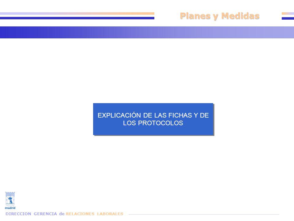 Planes y Medidas DIRECCION GERENCIA de RELACIONES LABORALES EXPLICACIÓN DE LAS FICHAS Y DE LOS PROTOCOLOS