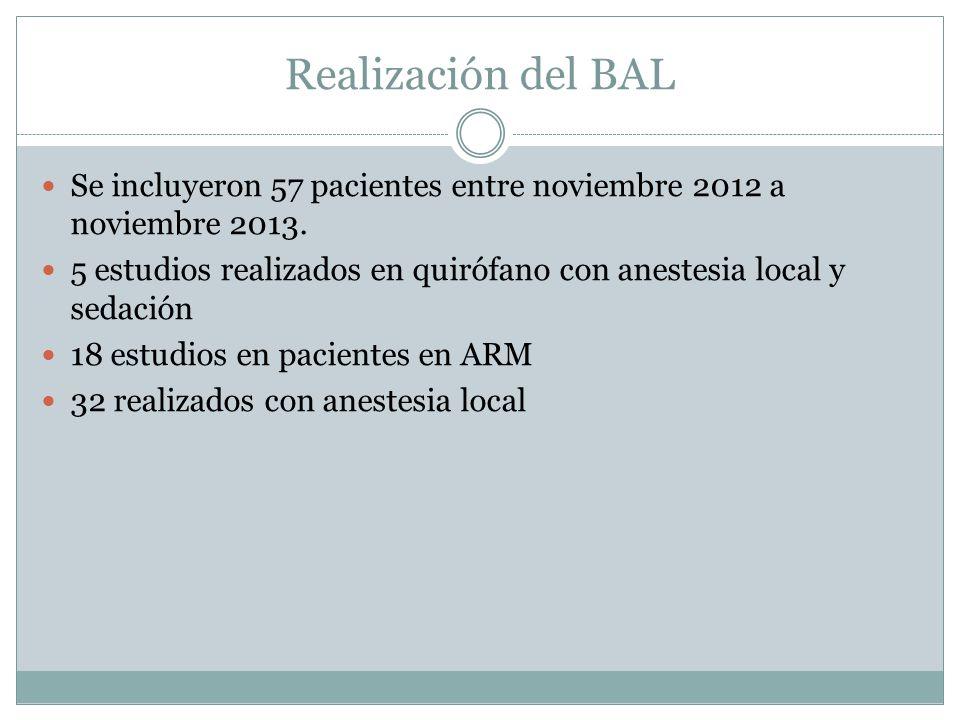 Realización del BAL Se incluyeron 57 pacientes entre noviembre 2012 a noviembre 2013.