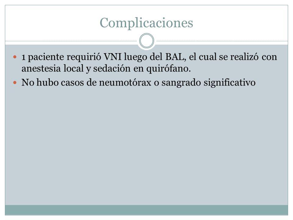 Complicaciones 1 paciente requirió VNI luego del BAL, el cual se realizó con anestesia local y sedación en quirófano.