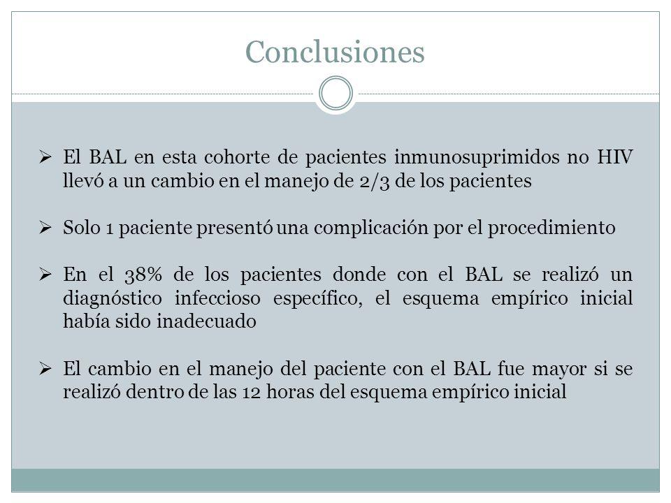 Conclusiones  El BAL en esta cohorte de pacientes inmunosuprimidos no HIV llevó a un cambio en el manejo de 2/3 de los pacientes  Solo 1 paciente presentó una complicación por el procedimiento  En el 38% de los pacientes donde con el BAL se realizó un diagnóstico infeccioso específico, el esquema empírico inicial había sido inadecuado  El cambio en el manejo del paciente con el BAL fue mayor si se realizó dentro de las 12 horas del esquema empírico inicial