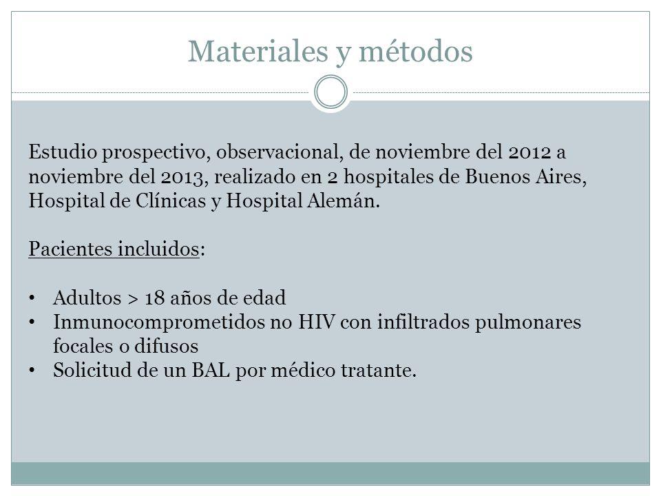 Materiales y métodos Estudio prospectivo, observacional, de noviembre del 2012 a noviembre del 2013, realizado en 2 hospitales de Buenos Aires, Hospital de Clínicas y Hospital Alemán.