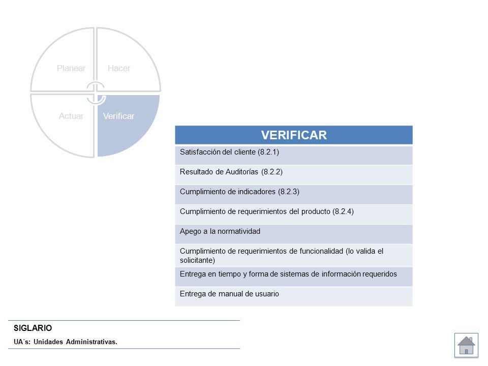 SIGLARIO UA´s: Unidades Administrativas.