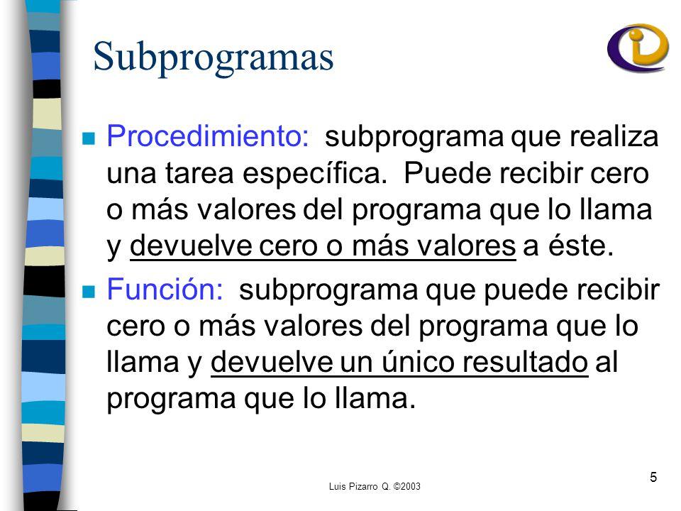 Luis Pizarro Q. ©2003 5 Subprogramas n Procedimiento: subprograma que realiza una tarea específica.