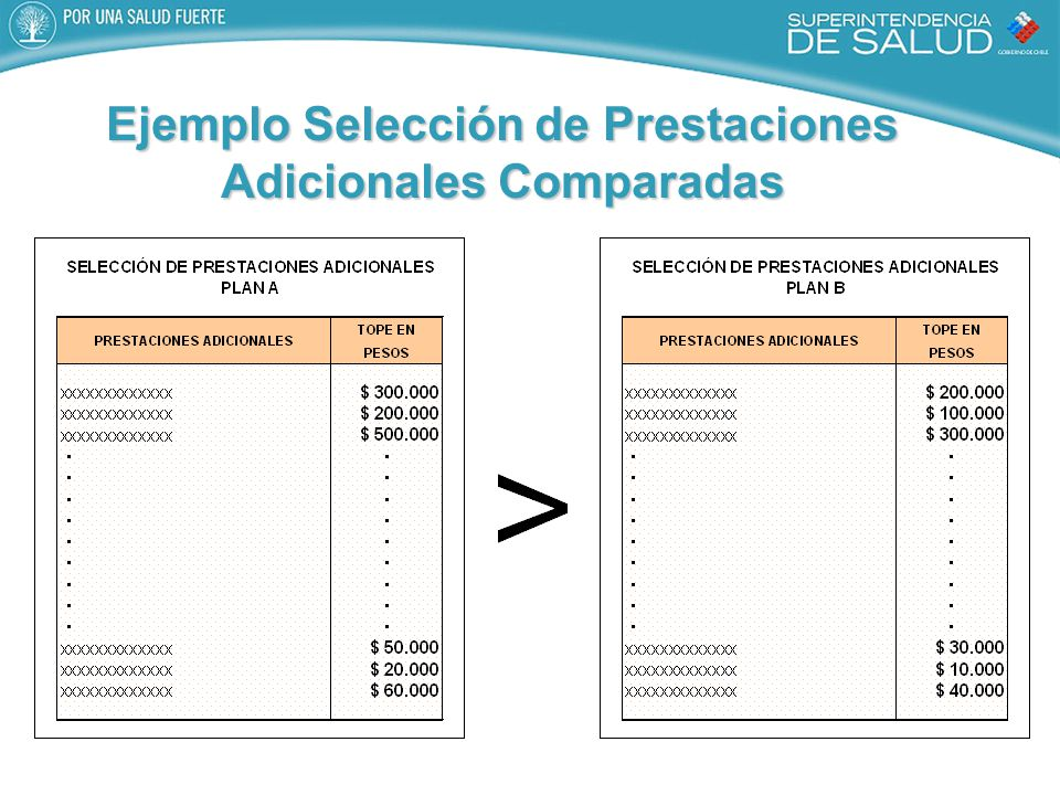 Ejemplo Selección de Prestaciones Adicionales Comparadas