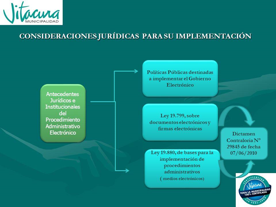 CONSIDERACIONES JURÍDICAS PARA SU IMPLEMENTACIÓN CONSIDERACIONES JURÍDICAS PARA SU IMPLEMENTACIÓN Políticas Públicas destinadas a implementar el Gobierno Electrónico Ley 19.799, sobre documentos electrónicos y firmas electrónicas Ley 19.880, de bases para la implementación de procedimientos administrativos ( medios electrónicos) Ley 19.880, de bases para la implementación de procedimientos administrativos ( medios electrónicos) Antecedentes Jurídicos e Institucionales del Procedimiento Administrativo Electrónico Dictamen Contraloria N° 29845 de fecha 07/06/2010