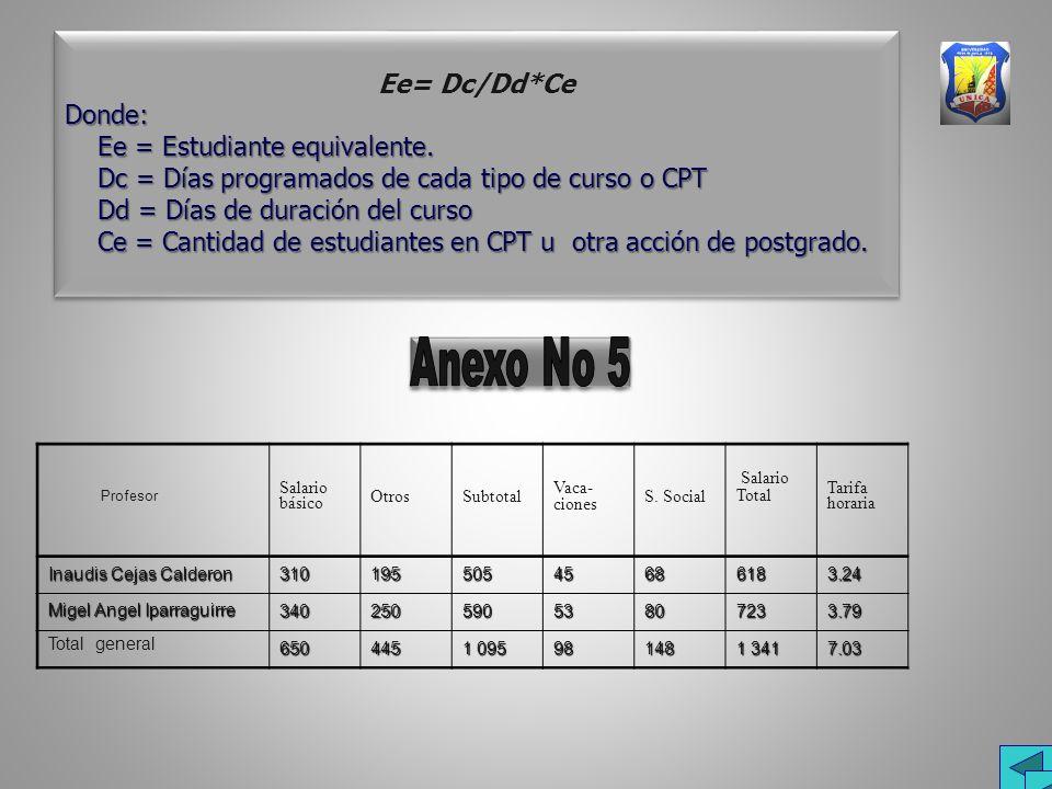 Ee= Dc/Dd*CeDonde: Ee = Estudiante equivalente. Ee = Estudiante equivalente.
