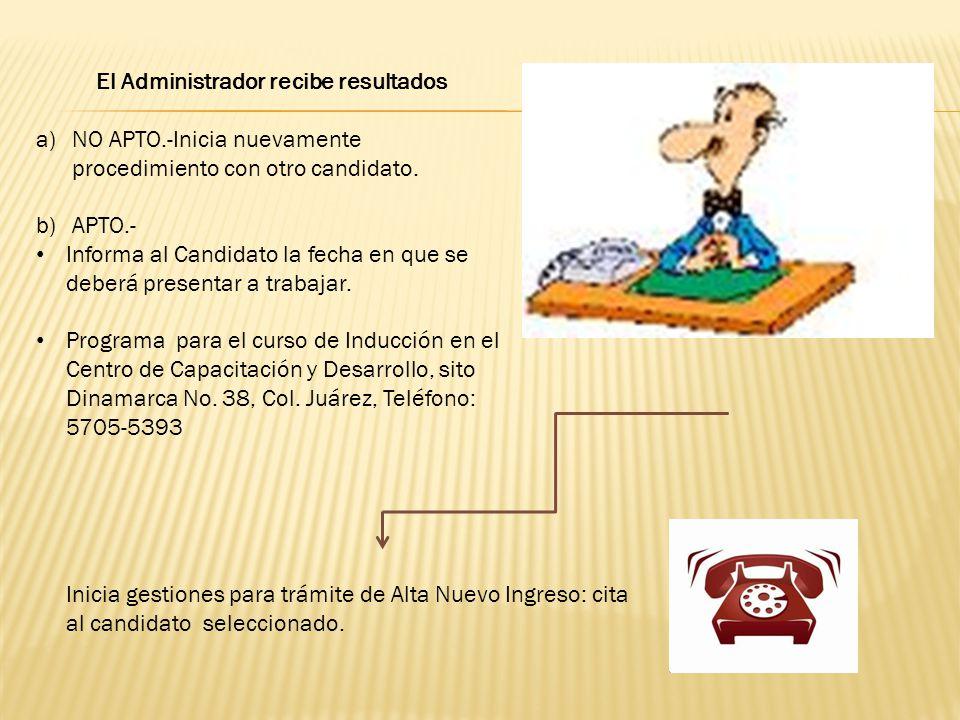 El Administrador recibe resultados a)NO APTO.-Inicia nuevamente procedimiento con otro candidato.