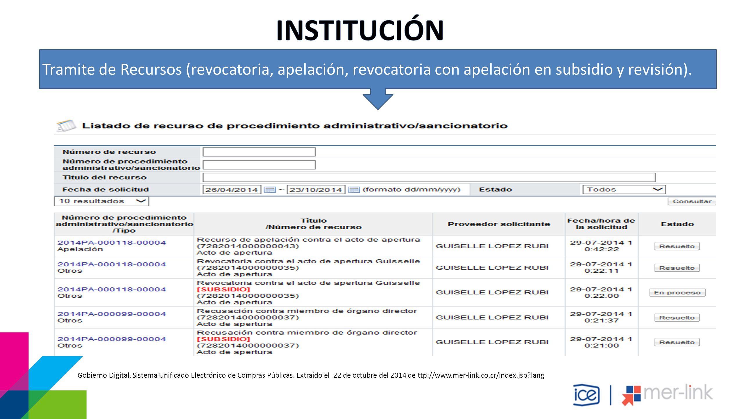 Tramite de Recursos (revocatoria, apelación, revocatoria con apelación en subsidio y revisión).