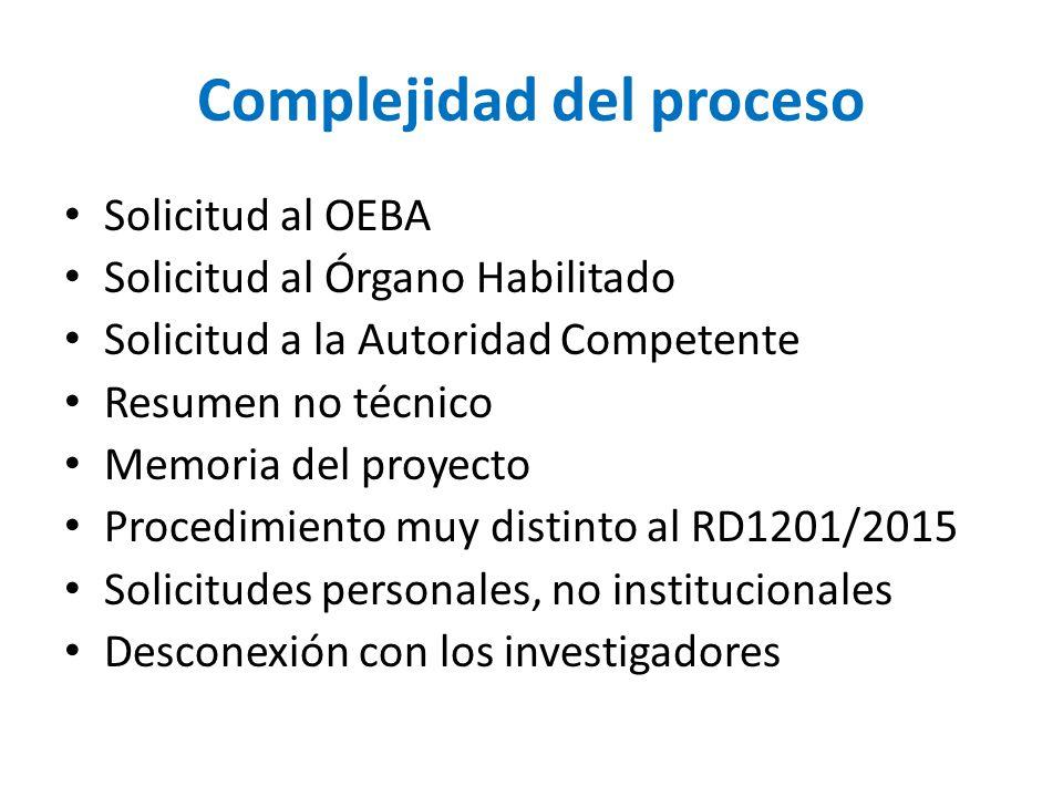Complejidad del proceso Solicitud al OEBA Solicitud al Órgano Habilitado Solicitud a la Autoridad Competente Resumen no técnico Memoria del proyecto Procedimiento muy distinto al RD1201/2015 Solicitudes personales, no institucionales Desconexión con los investigadores