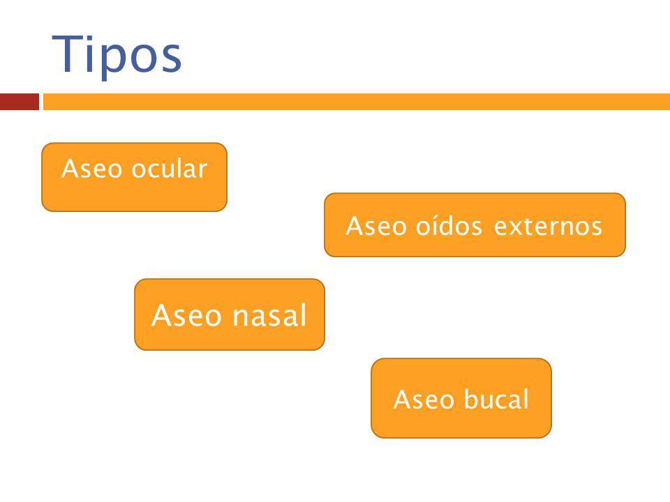 Tipos Aseo ocular Aseo nasal Aseo bucal Aseo oídos externos