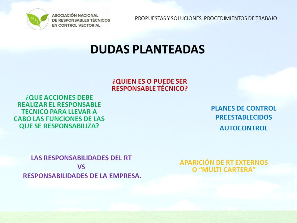 DUDAS PLANTEADAS PROPUESTAS Y SOLUCIONES.